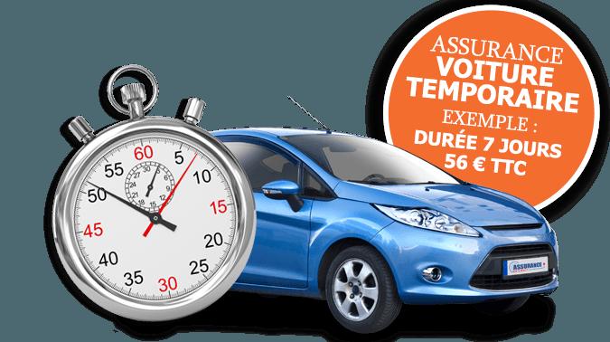 procedure souscription assurance temporaire